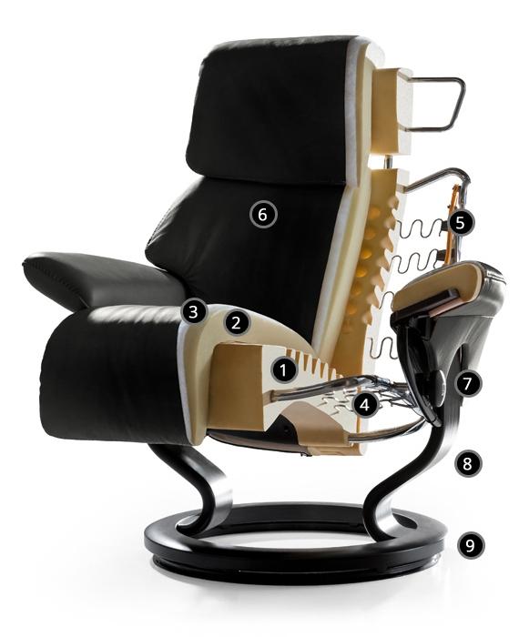 bequemsessel von stressless jetzt probesitzen bei m bel herten von 180 auf wolke 7. Black Bedroom Furniture Sets. Home Design Ideas